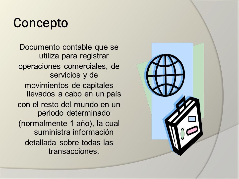 Concepto Documento contable que se utiliza para registrar operaciones comerciales, de servicios y de movimientos de capitales llevados a cabo en un pa
