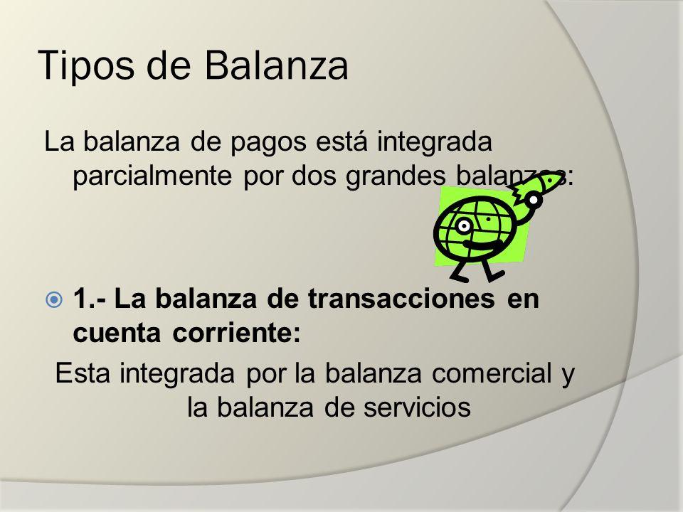 Tipos de Balanza La balanza de pagos está integrada parcialmente por dos grandes balanzas: 1.- La balanza de transacciones en cuenta corriente: Esta i