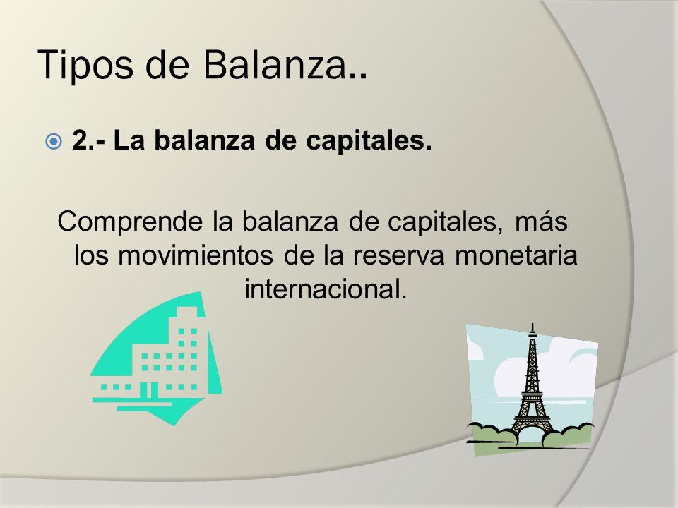 Tipos de Balanza.. 2.- La balanza de capitales. Comprende la balanza de capitales, más los movimientos de la reserva monetaria internacional.