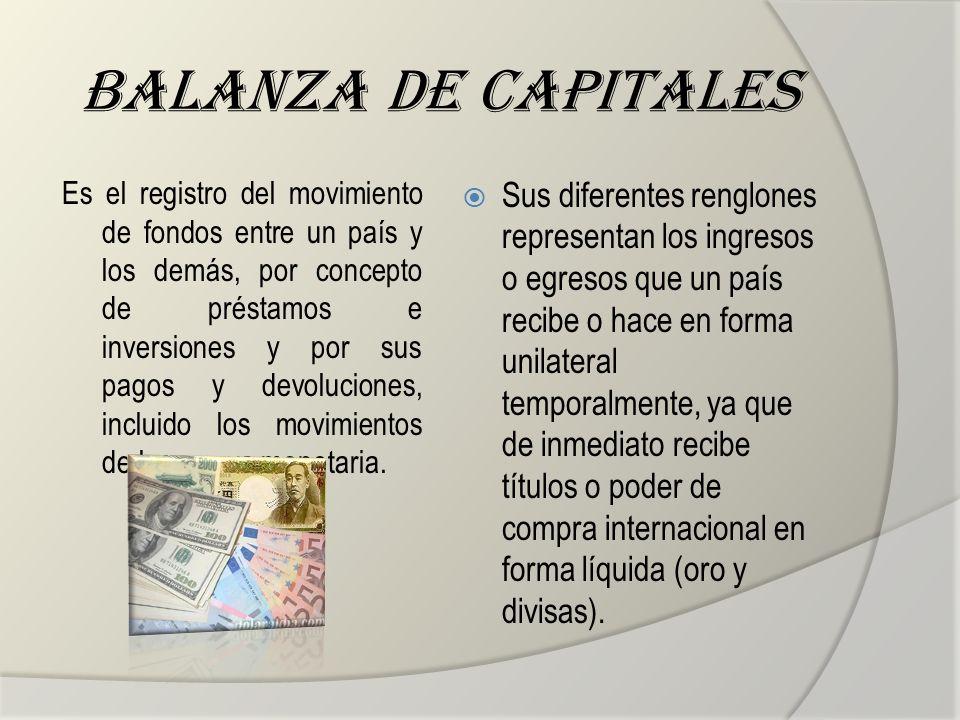 BALANZA DE CAPITALES Es el registro del movimiento de fondos entre un país y los demás, por concepto de préstamos e inversiones y por sus pagos y devo