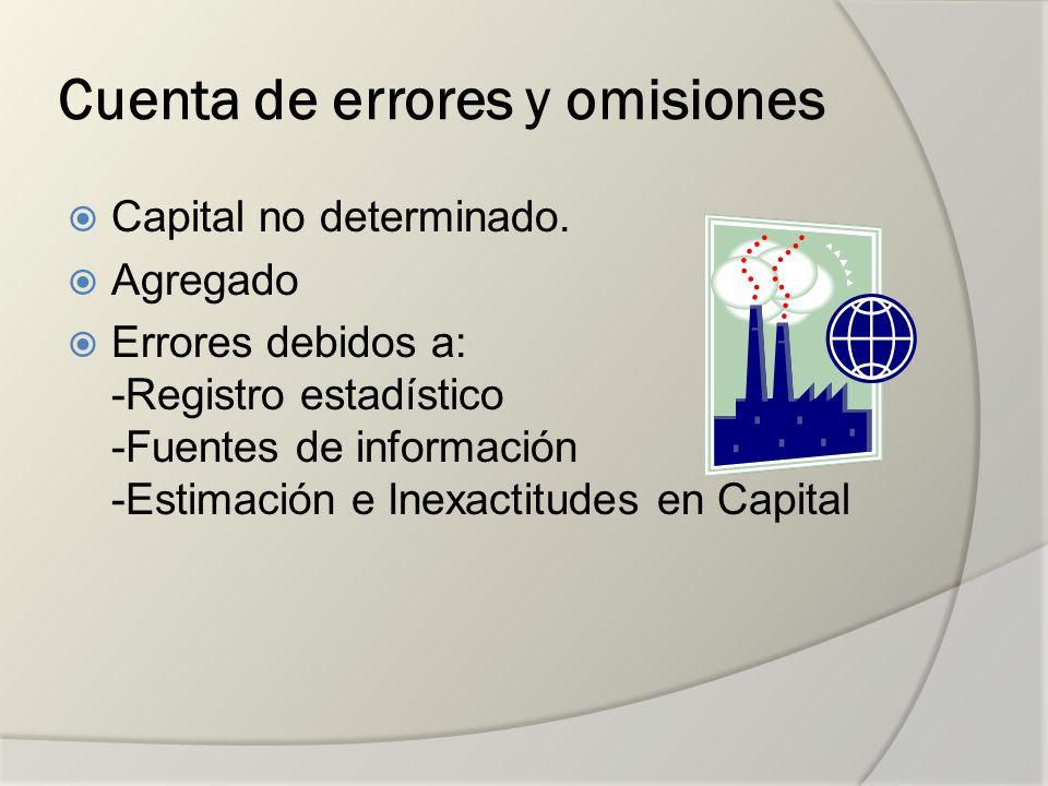 Cuenta de errores y omisiones Capital no determinado. Agregado Errores debidos a: -Registro estadístico -Fuentes de información -Estimación e Inexacti