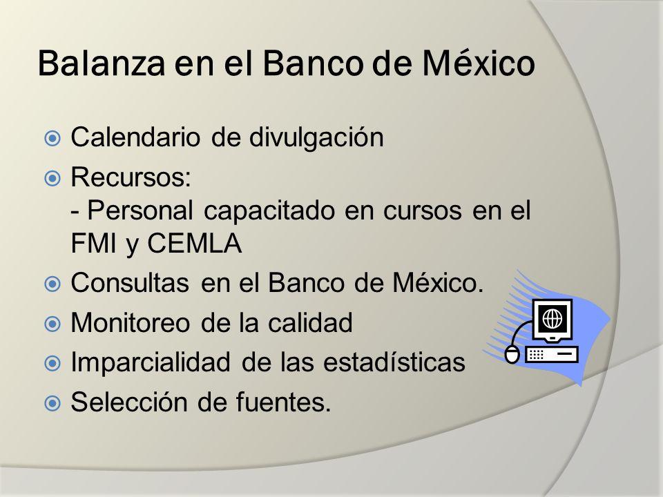 Balanza en el Banco de México Calendario de divulgación Recursos: - Personal capacitado en cursos en el FMI y CEMLA Consultas en el Banco de México. M