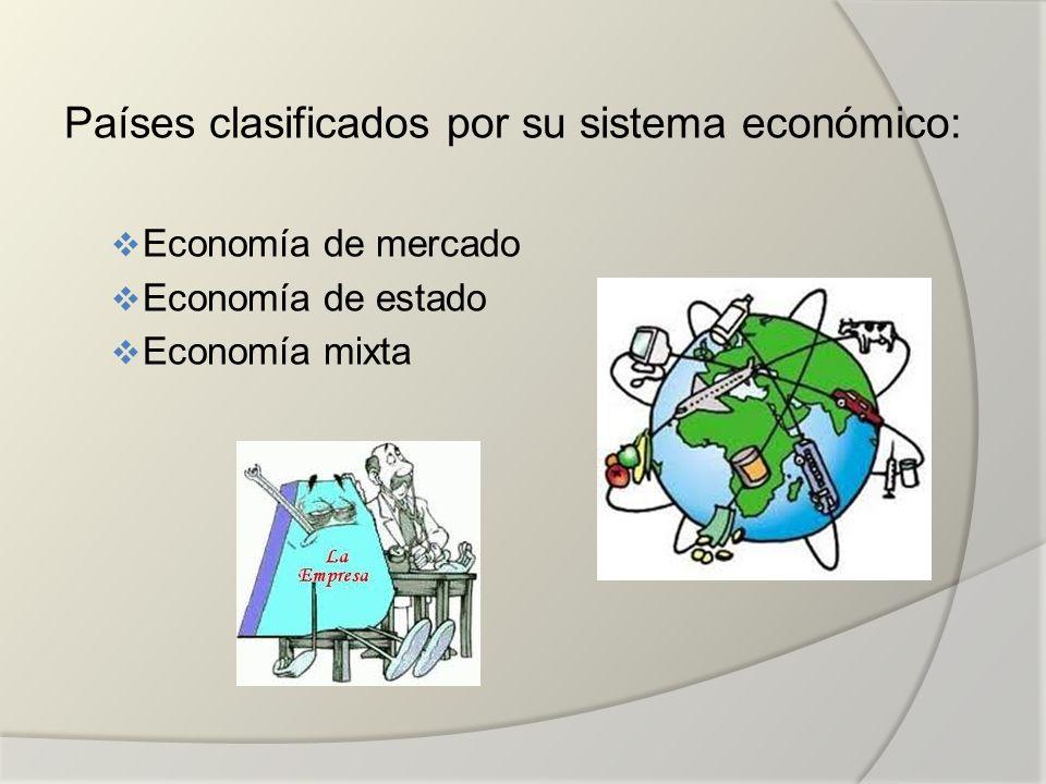Países clasificados por su sistema económico: Economía de mercado Economía de estado Economía mixta