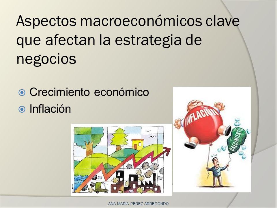 Superávit y déficit La balanza de pagos Deuda externa Deuda interna y privatización