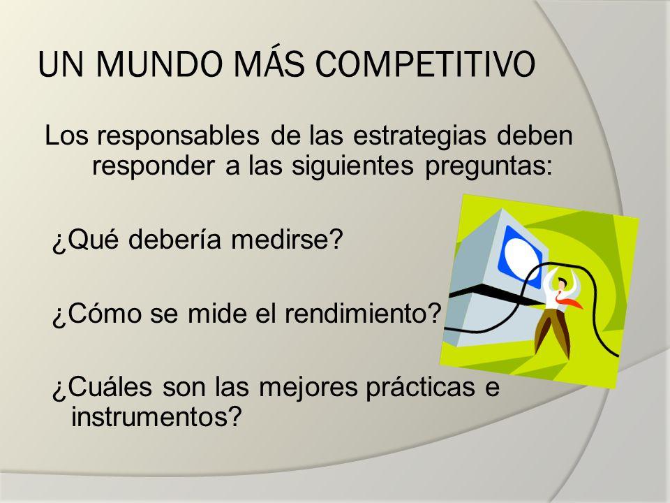 UN MUNDO MÁS COMPETITIVO Los responsables de las estrategias deben responder a las siguientes preguntas: ¿Qué debería medirse? ¿Cómo se mide el rendim