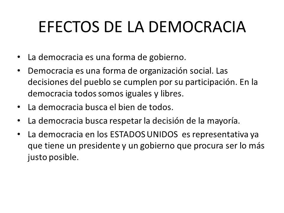 EFECTOS DE LA DEMOCRACIA La democracia es una forma de gobierno. Democracia es una forma de organización social. Las decisiones del pueblo se cumplen
