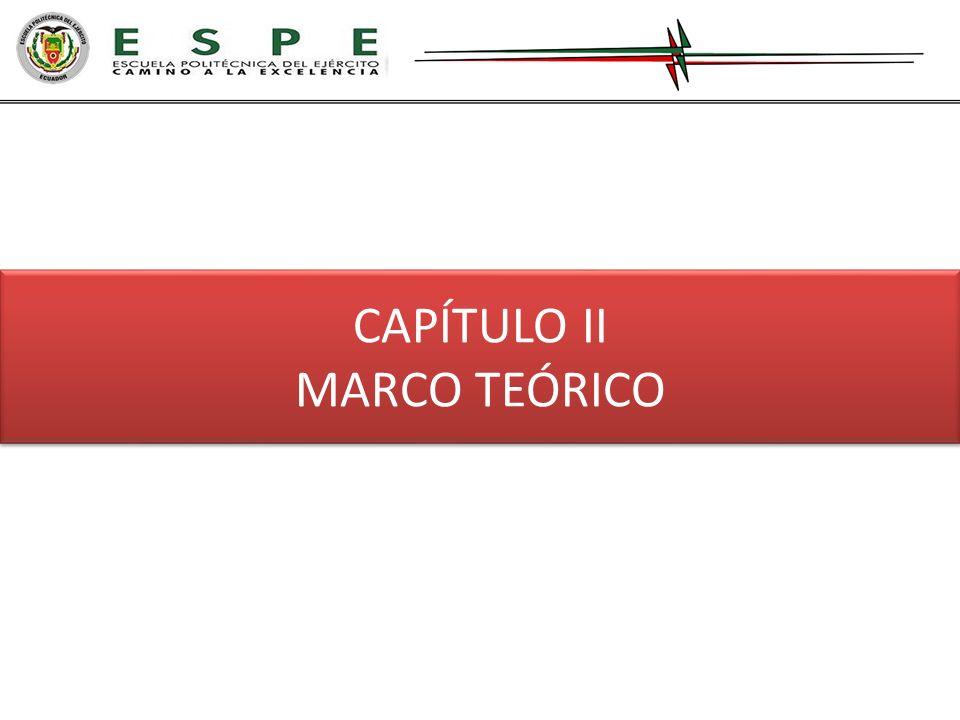 CAPÍTULO II MARCO TEÓRICO CAPÍTULO II MARCO TEÓRICO
