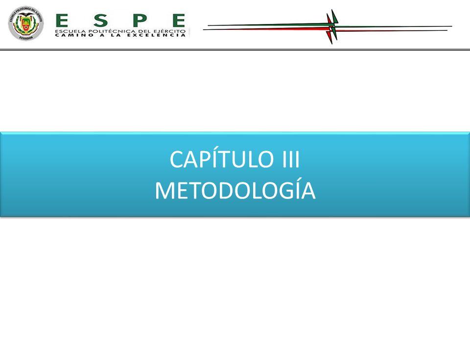 CAPÍTULO III METODOLOGÍA CAPÍTULO III METODOLOGÍA