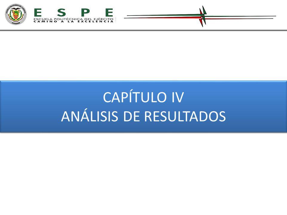 CAPÍTULO IV ANÁLISIS DE RESULTADOS CAPÍTULO IV ANÁLISIS DE RESULTADOS