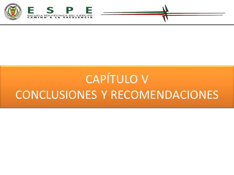 CAPÍTULO V CONCLUSIONES Y RECOMENDACIONES CAPÍTULO V CONCLUSIONES Y RECOMENDACIONES