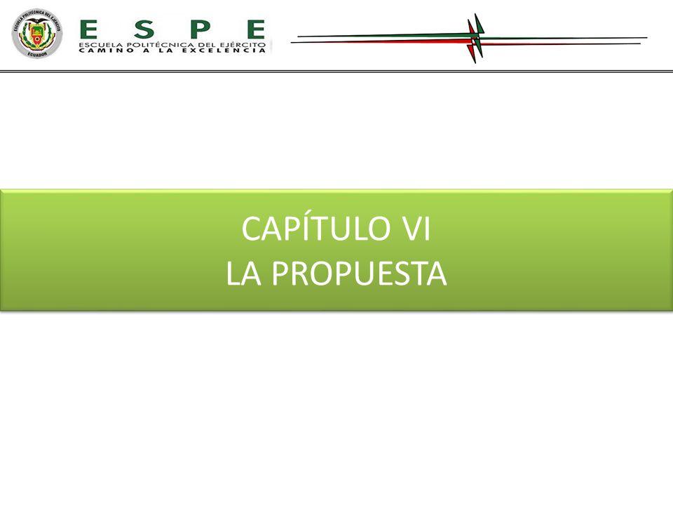 CAPÍTULO VI LA PROPUESTA CAPÍTULO VI LA PROPUESTA