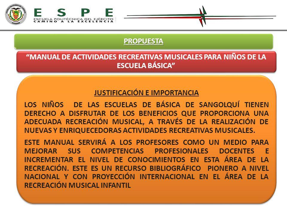 PROPUESTA MANUAL DE ACTIVIDADES RECREATIVAS MUSICALES PARA NIÑOS DE LA ESCUELA BÁSICA JUSTIFICACIÓN E IMPORTANCIA LOS NIÑOS DE LAS ESCUELAS DE BÁSICA