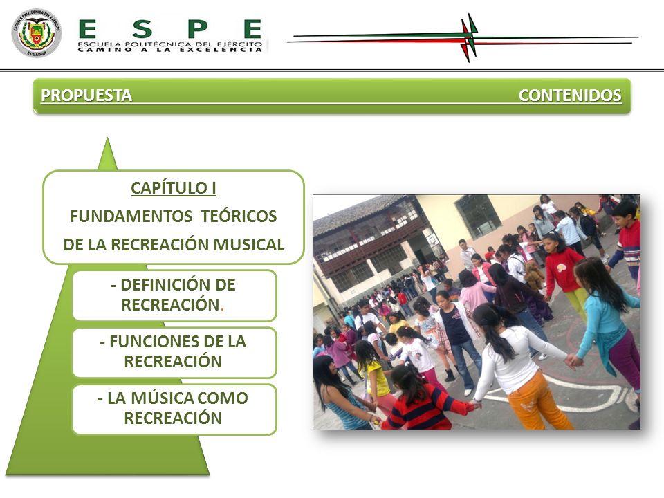 PROPUESTA CONTENIDOS CAPÍTULO I FUNDAMENTOS TEÓRICOS DE LA RECREACIÓN MUSICAL - DEFINICIÓN DE RECREACIÓN. - FUNCIONES DE LA RECREACIÓN - LA MÚSICA COM