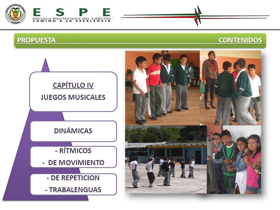 PROPUESTA CONTENIDOS CAPÍTULO IV JUEGOS MUSICALES DINÁMICAS - RÍTMICOS - DE MOVIMIENTO - DE REPETICION - TRABALENGUAS
