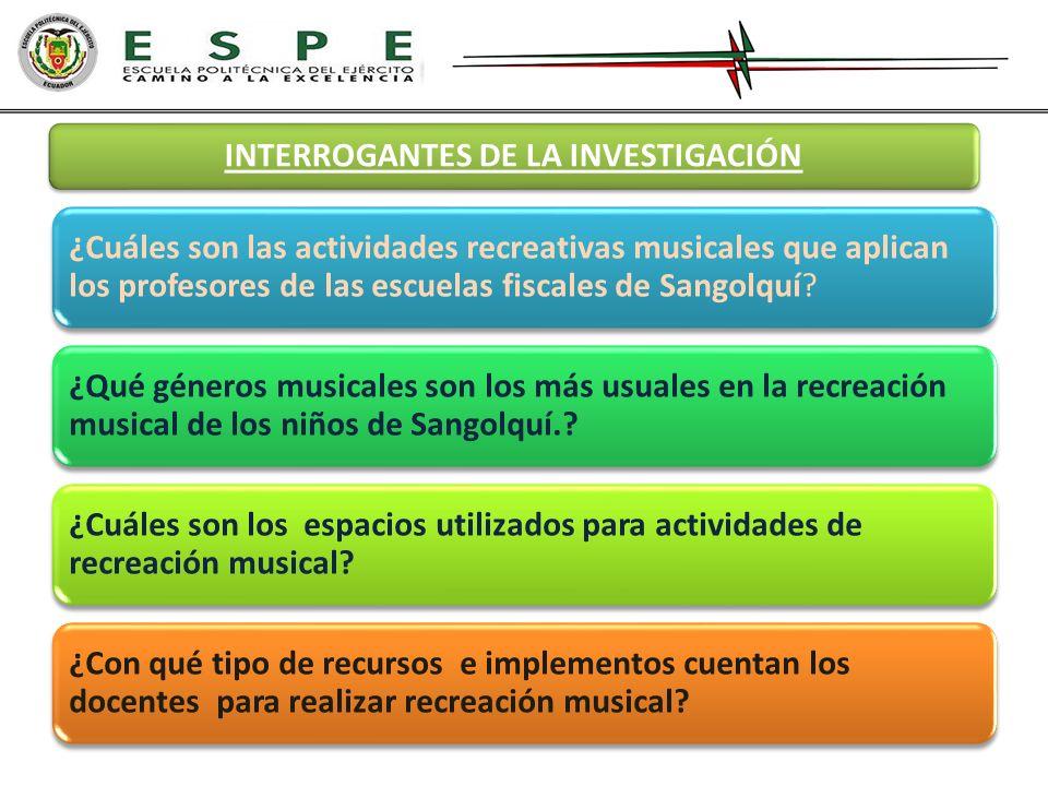 ¿Cuáles son las actividades recreativas musicales que aplican los profesores de las escuelas fiscales de Sangolquí? ¿Qué géneros musicales son los más