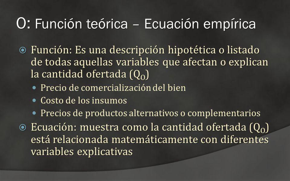 O: Función teórica – Ecuación empírica Función: Es una descripción hipotética o listado de todas aquellas variables que afectan o explican la cantidad