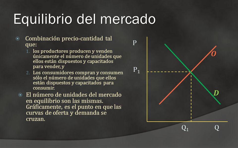 Equilibrio del mercado Combinación precio-cantidad tal que: 1. 1. los productores producen y venden únicamente el número de unidades que ellos están d