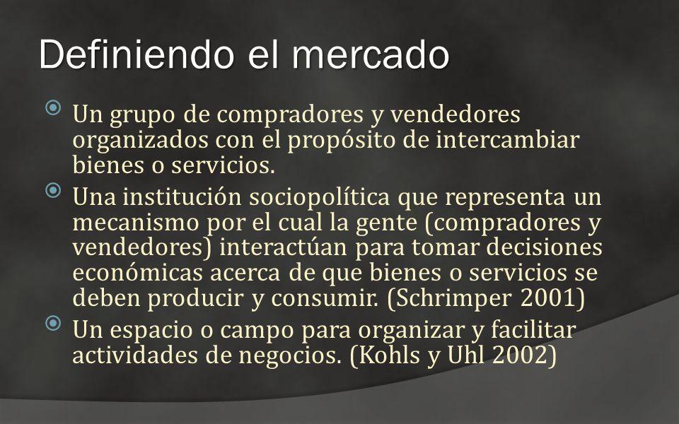 Definiendo el mercado Un grupo de compradores y vendedores organizados con el propósito de intercambiar bienes o servicios. Una institución sociopolít