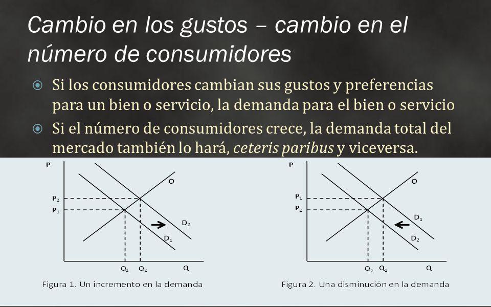 Cambio en los gustos – cambio en el número de consumidores Si los consumidores cambian sus gustos y preferencias para un bien o servicio, la demanda p