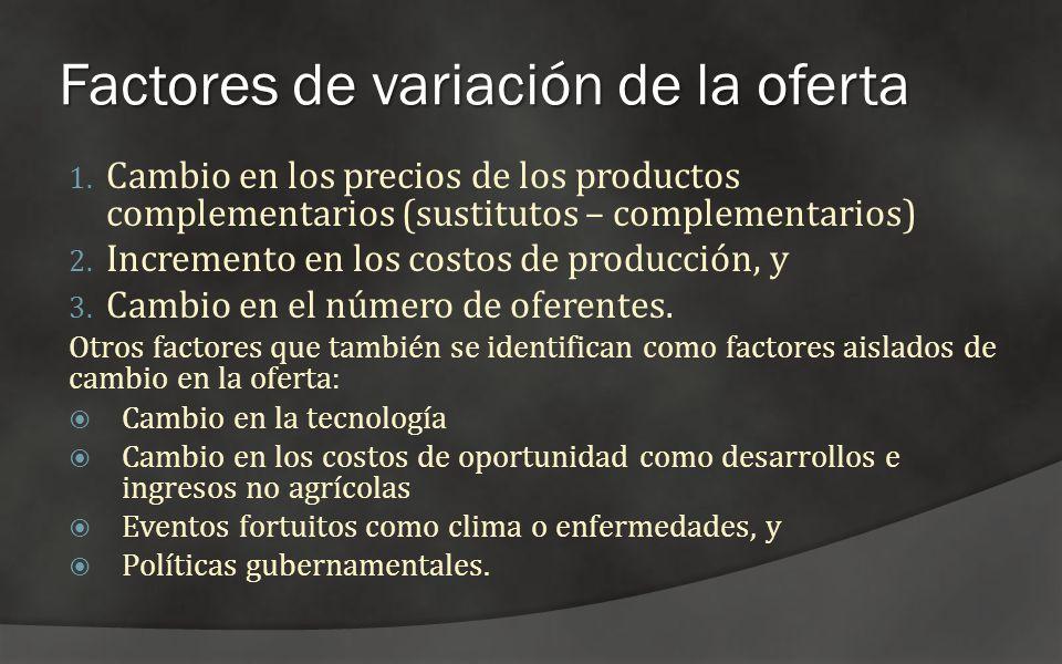 Factores de variación de la oferta 1. 1. Cambio en los precios de los productos complementarios (sustitutos – complementarios) 2. 2. Incremento en los