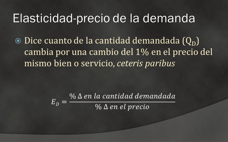 Elasticidad-precio de la demanda Dice cuanto de la cantidad demandada (Q D ) cambia por una cambio del 1% en el precio del mismo bien o servicio, cete