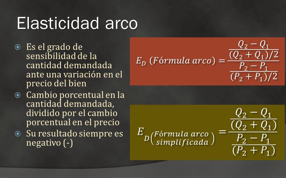 Elasticidad arco Es el grado de sensibilidad de la cantidad demandada ante una variación en el precio del bien Cambio porcentual en la cantidad demand