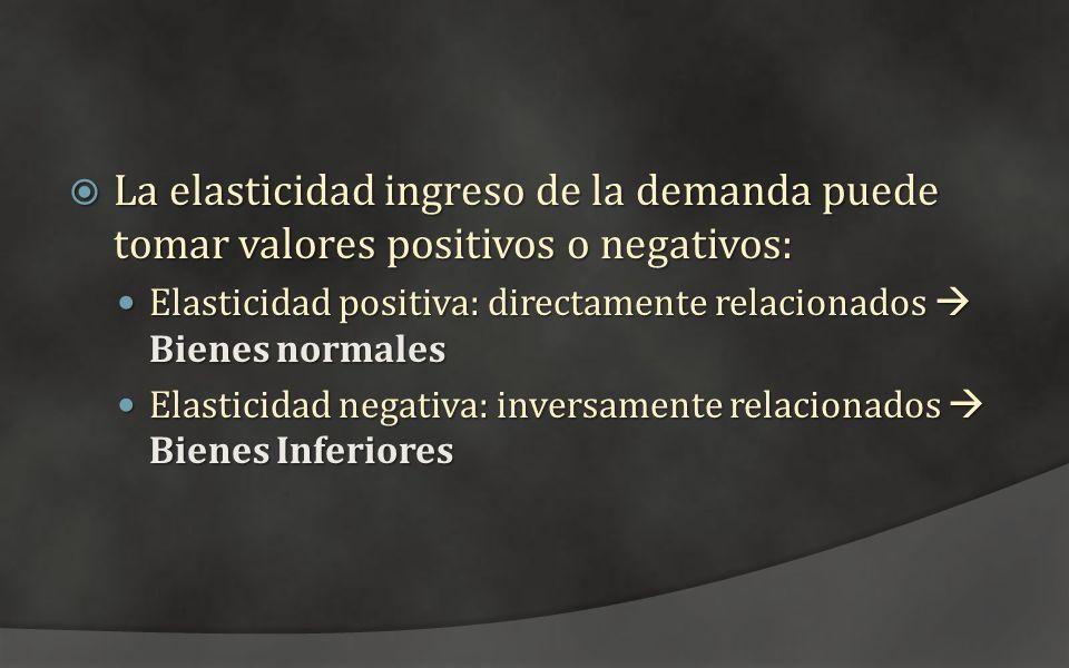 La elasticidad ingreso de la demanda puede tomar valores positivos o negativos: La elasticidad ingreso de la demanda puede tomar valores positivos o n