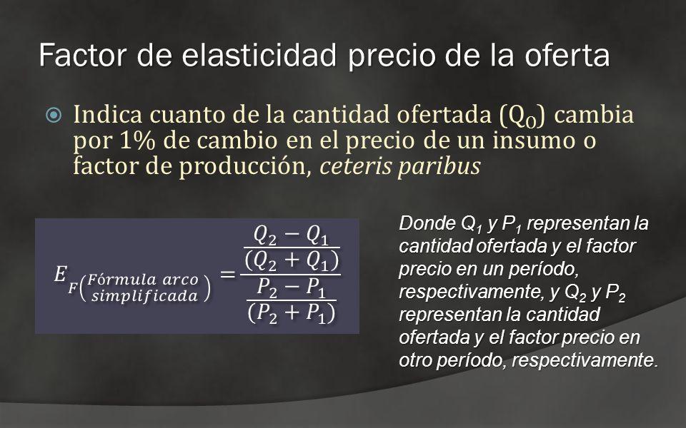 Factor de elasticidad precio de la oferta Indica cuanto de la cantidad ofertada (Q O ) cambia por 1% de cambio en el precio de un insumo o factor de p