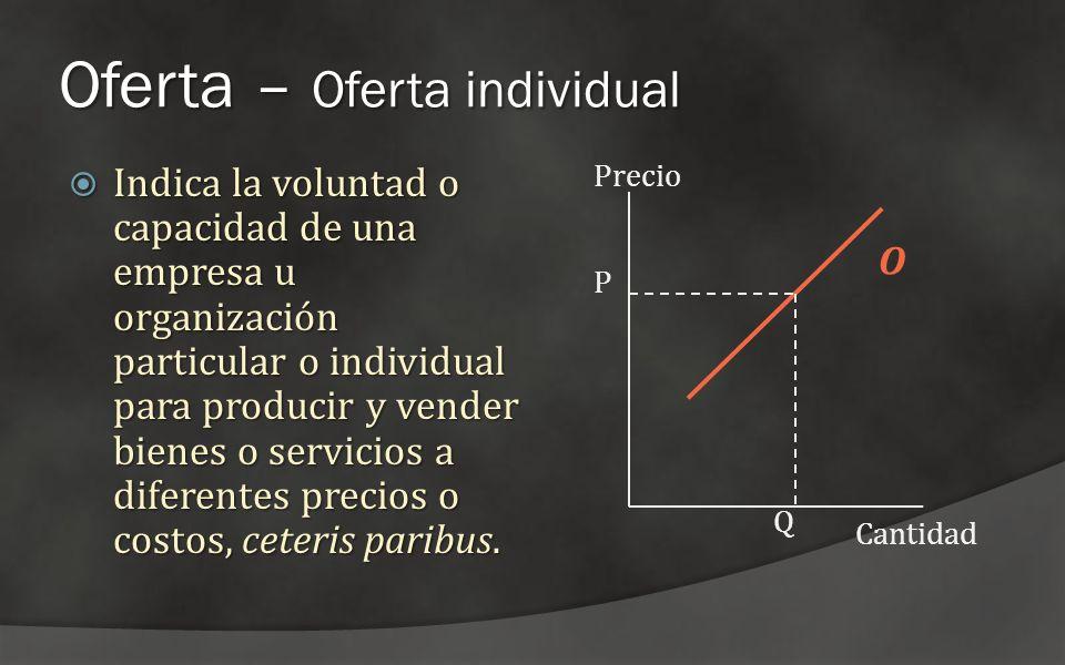 Oferta – Oferta individual Indica la voluntad o capacidad de una empresa u organización particular o individual para producir y vender bienes o servic