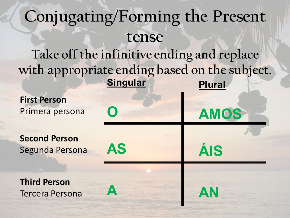 Conjugating/Forming the Present tense Take off the infinitive ending and replace with appropriate ending based on the subject. First Person Primera pe