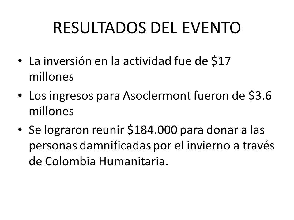 RESULTADOS DEL EVENTO La inversión en la actividad fue de $17 millones Los ingresos para Asoclermont fueron de $3.6 millones Se lograron reunir $184.000 para donar a las personas damnificadas por el invierno a través de Colombia Humanitaria.