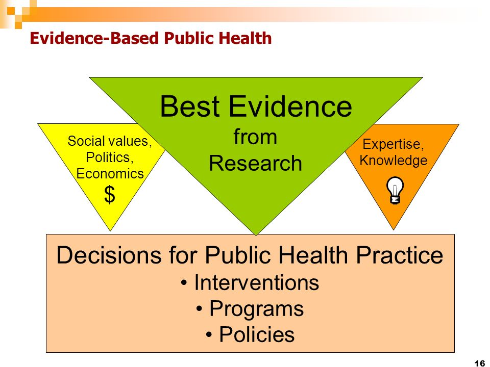 16 Evidence-Based Public Health Decisions for Public Health Practice Interventions Programs Policies Social values, Politics, Economics $ Expertise, Knowledge Best Evidence from Research