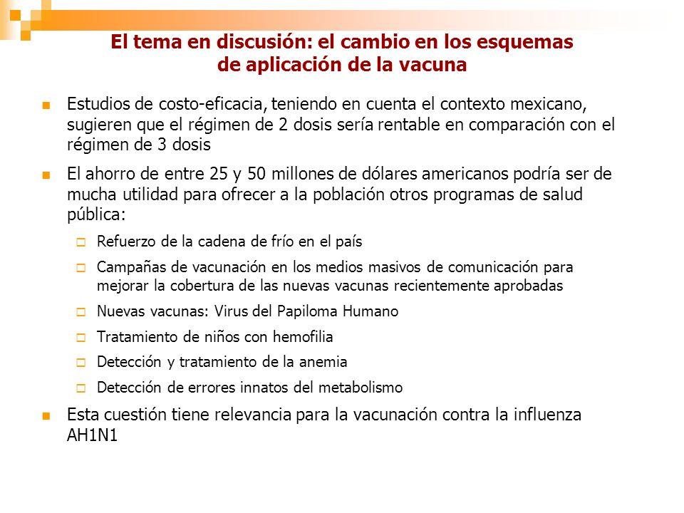 Estudios de costo-eficacia, teniendo en cuenta el contexto mexicano, sugieren que el régimen de 2 dosis sería rentable en comparación con el régimen de 3 dosis El ahorro de entre 25 y 50 millones de dólares americanos podría ser de mucha utilidad para ofrecer a la población otros programas de salud pública: Refuerzo de la cadena de frío en el país Campañas de vacunación en los medios masivos de comunicación para mejorar la cobertura de las nuevas vacunas recientemente aprobadas Nuevas vacunas: Virus del Papiloma Humano Tratamiento de niños con hemofilia Detección y tratamiento de la anemia Detección de errores innatos del metabolismo Esta cuestión tiene relevancia para la vacunación contra la influenza AH1N1 El tema en discusión: el cambio en los esquemas de aplicación de la vacuna
