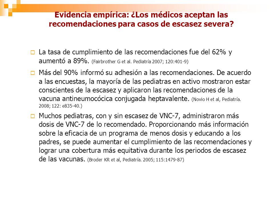 Evidencia empírica: ¿Los médicos aceptan las recomendaciones para casos de escasez severa.