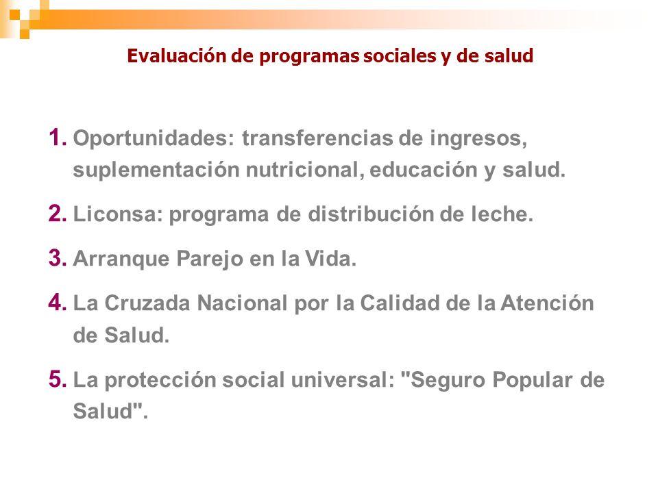 Evaluación de programas sociales y de salud 1.