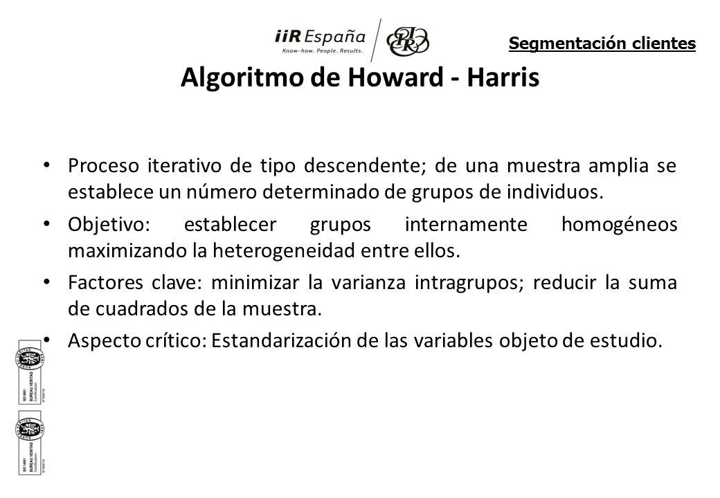Algoritmo de Howard - Harris Proceso iterativo de tipo descendente; de una muestra amplia se establece un número determinado de grupos de individuos.