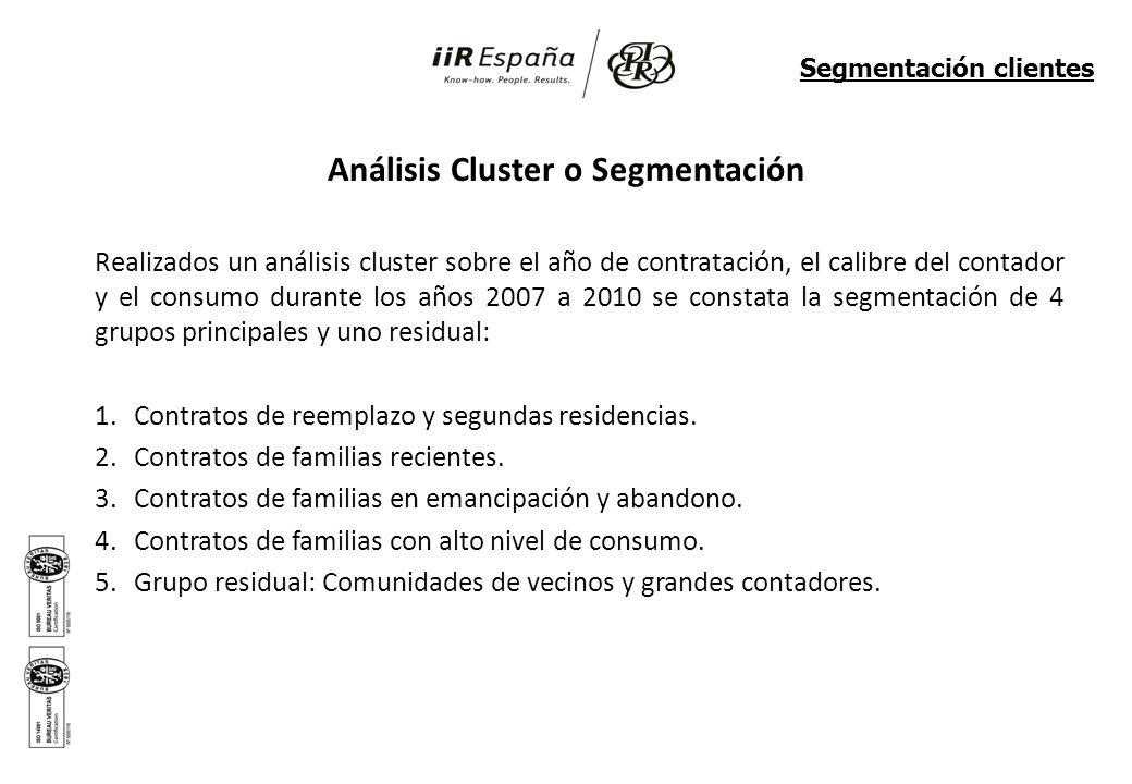 Análisis Cluster o Segmentación Realizados un análisis cluster sobre el año de contratación, el calibre del contador y el consumo durante los años 2007 a 2010 se constata la segmentación de 4 grupos principales y uno residual: 1.Contratos de reemplazo y segundas residencias.