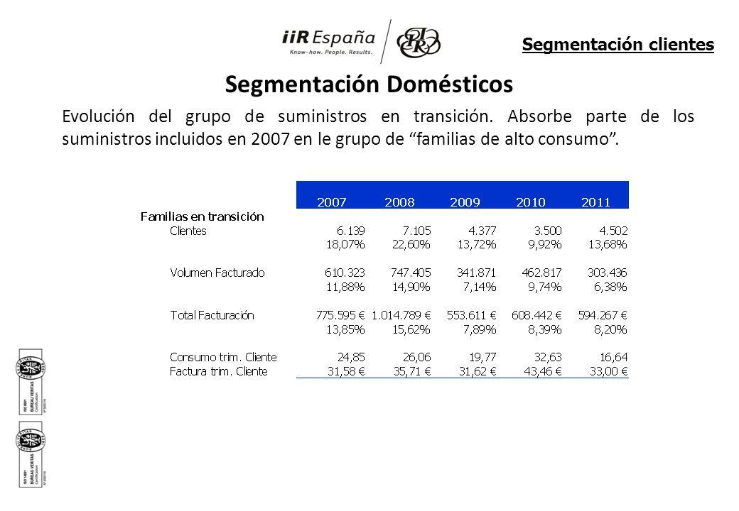 Segmentación Domésticos Evolución del grupo de suministros en transición. Absorbe parte de los suministros incluidos en 2007 en le grupo de familias d