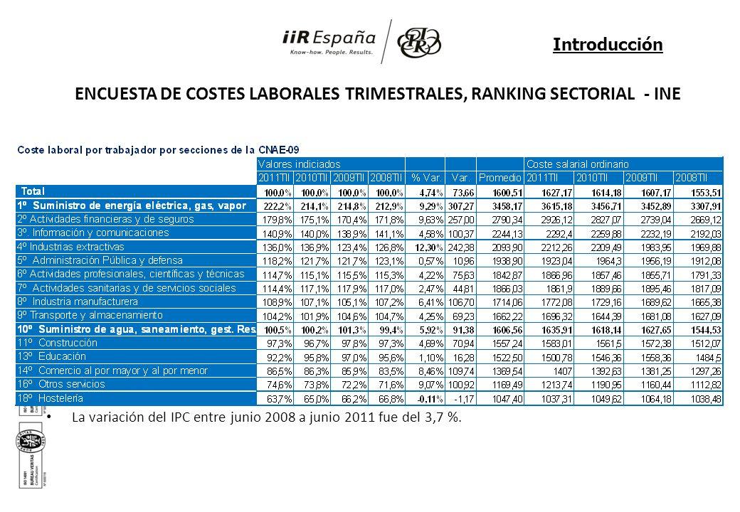 ENCUESTA DE COSTES LABORALES TRIMESTRALES, RANKING SECTORIAL - INE La variación del IPC entre junio 2008 a junio 2011 fue del 3,7 %. Introducción