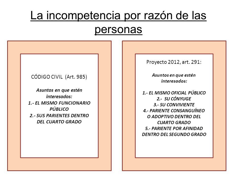 La incompetencia por razón de las personas CÓDIGO CIVIL (Art. 985) Asuntos en que estén interesados: 1.- EL MISMO FUNCIONARIO PÚBLICO 2.- SUS PARIENTE