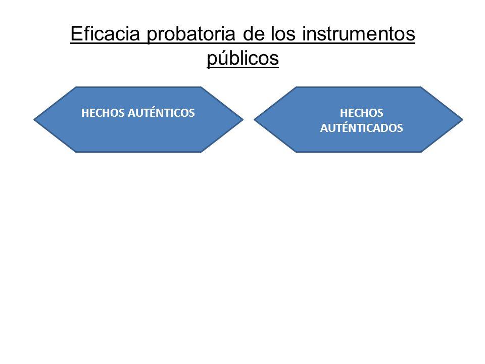 Eficacia probatoria de los instrumentos públicos HECHOS AUTÉNTICOSHECHOS AUTÉNTICADOS