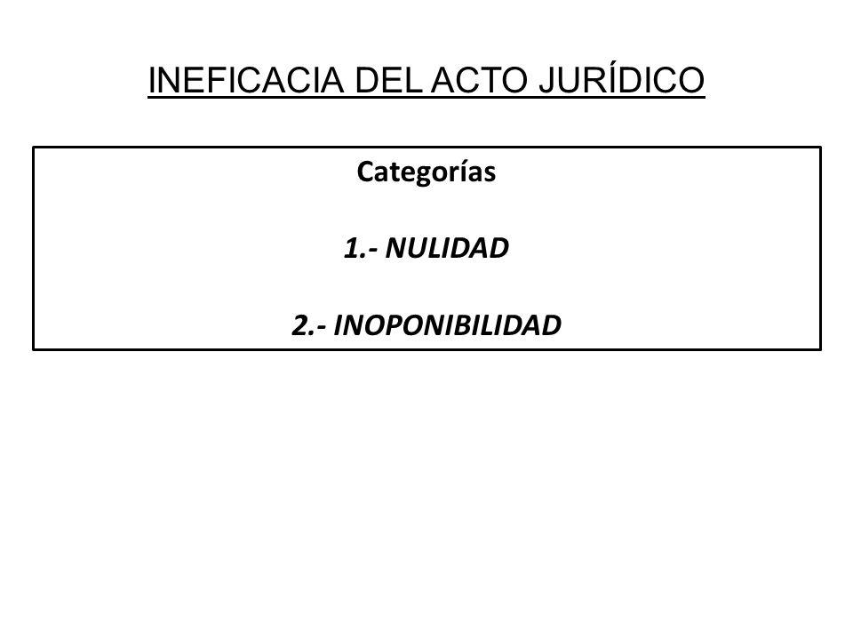 INEFICACIA DEL ACTO JURÍDICO Categorías 1.- NULIDAD 2.- INOPONIBILIDAD