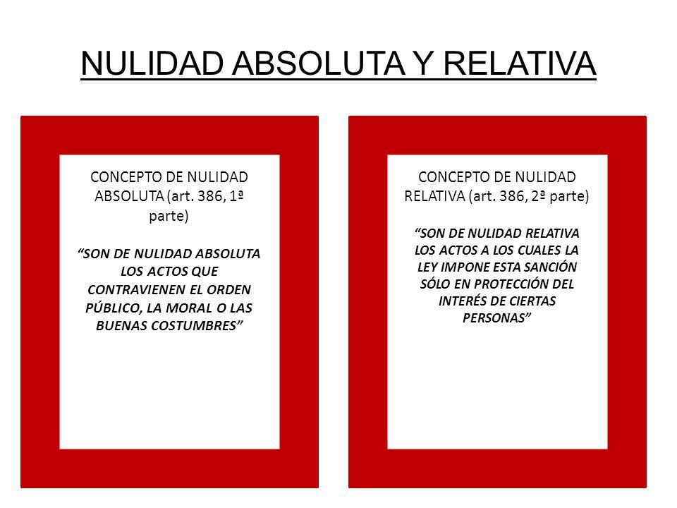NULIDAD ABSOLUTA Y RELATIVA CONCEPTO DE NULIDAD ABSOLUTA (art. 386, 1ª parte) SON DE NULIDAD ABSOLUTA LOS ACTOS QUE CONTRAVIENEN EL ORDEN PÚBLICO, LA