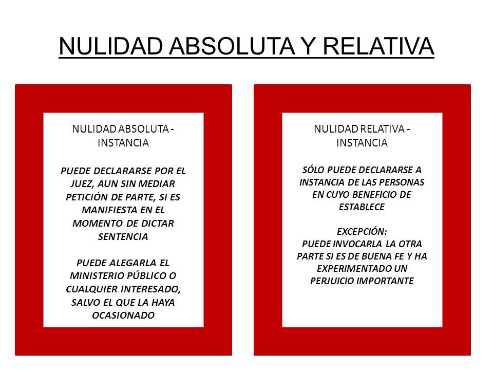 NULIDAD ABSOLUTA Y RELATIVA NULIDAD ABSOLUTA - INSTANCIA PUEDE DECLARARSE POR EL JUEZ, AUN SIN MEDIAR PETICIÓN DE PARTE, SI ES MANIFIESTA EN EL MOMENT