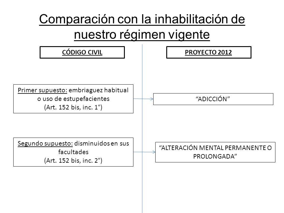 Comparación con la inhabilitación de nuestro régimen vigente CÓDIGO CIVILPROYECTO 2012 Primer supuesto: embriaguez habitual o uso de estupefacientes (
