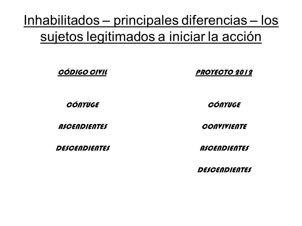 Inhabilitados – principales diferencias – los sujetos legitimados a iniciar la acción CÓDIGO CIVIL CÓNYUGE ASCENDIENTES DESCENDIENTES PROYECTO 2012 CÓ