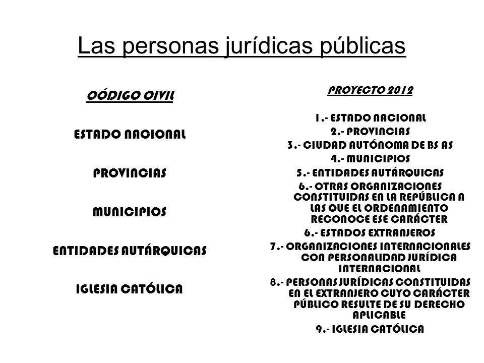 Las personas jurídicas públicas CÓDIGO CIVIL ESTADO NACIONAL PROVINCIAS MUNICIPIOS ENTIDADES AUTÁRQUICAS IGLESIA CATÓLICA PROYECTO 2012 1.- ESTADO NAC