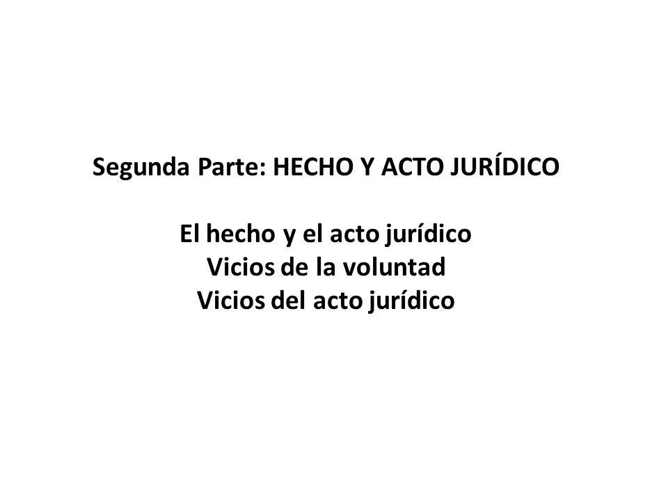 Segunda Parte: HECHO Y ACTO JURÍDICO El hecho y el acto jurídico Vicios de la voluntad Vicios del acto jurídico