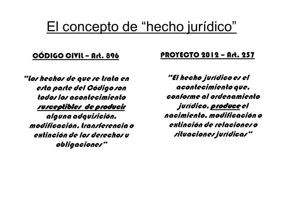 El concepto de hecho jurídico CÓDIGO CIVIL – Art. 896 Los hechos de que se trata en esta parte del Código son todos los acontecimiento susceptibles de