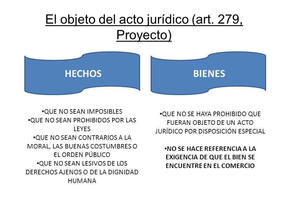 El objeto del acto jurídico (art. 279, Proyecto) HECHOSBIENES QUE NO SEAN IMPOSIBLES QUE NO SEAN PROHIBIDOS POR LAS LEYES QUE NO SEAN CONTRARIOS A LA
